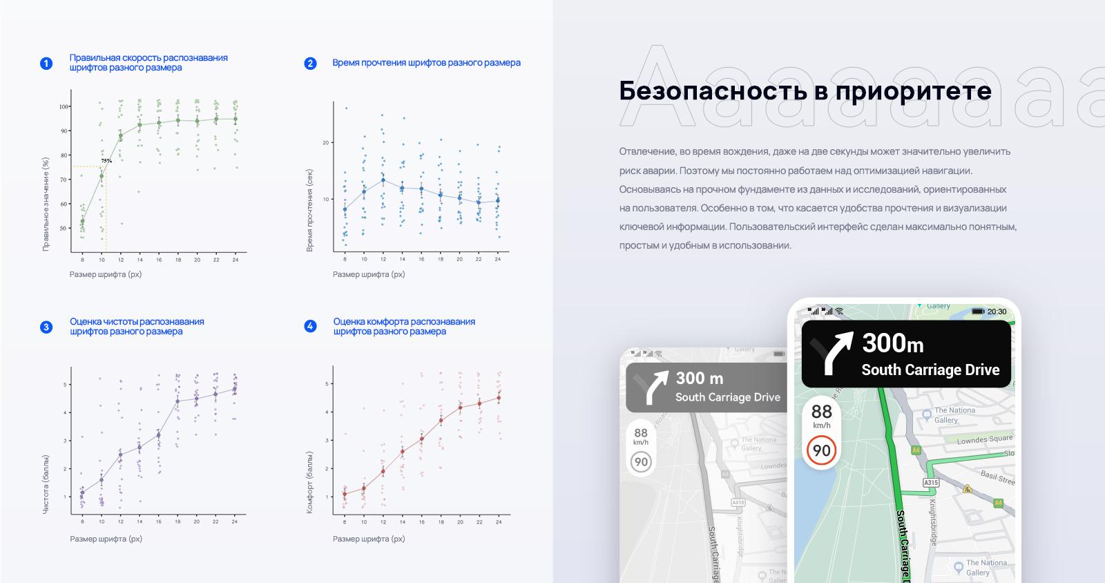 Карты Petal Maps получили престижную премию Red Dot Design Award 1
